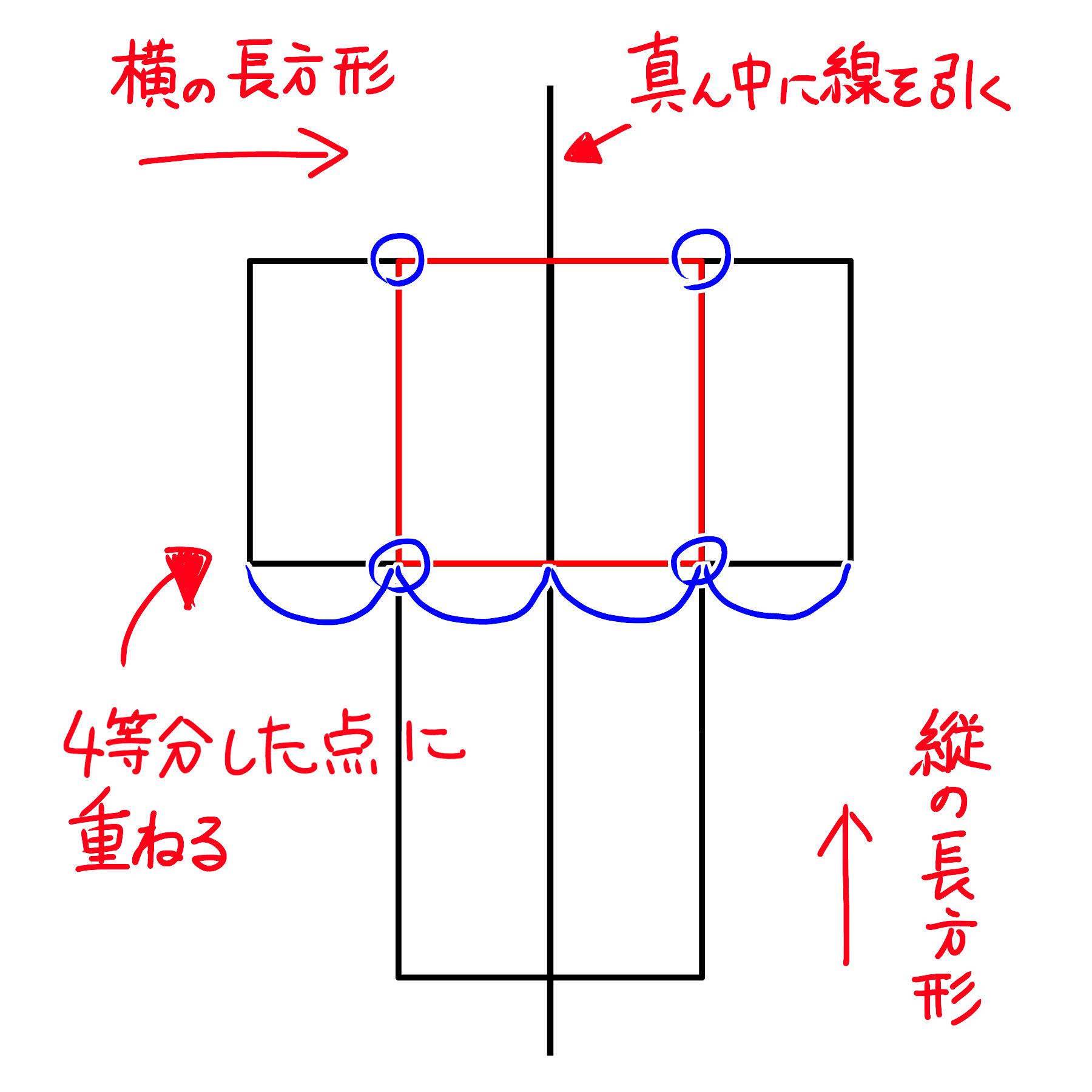 まず、縦横の長方形を縦の長方形が横の長方形の長辺を4等分した点を結ぶ形で重ねて描きます。 縦の長方形が横の長方形より少し長めに描くと良いです。 その真ん中に線を引きます。